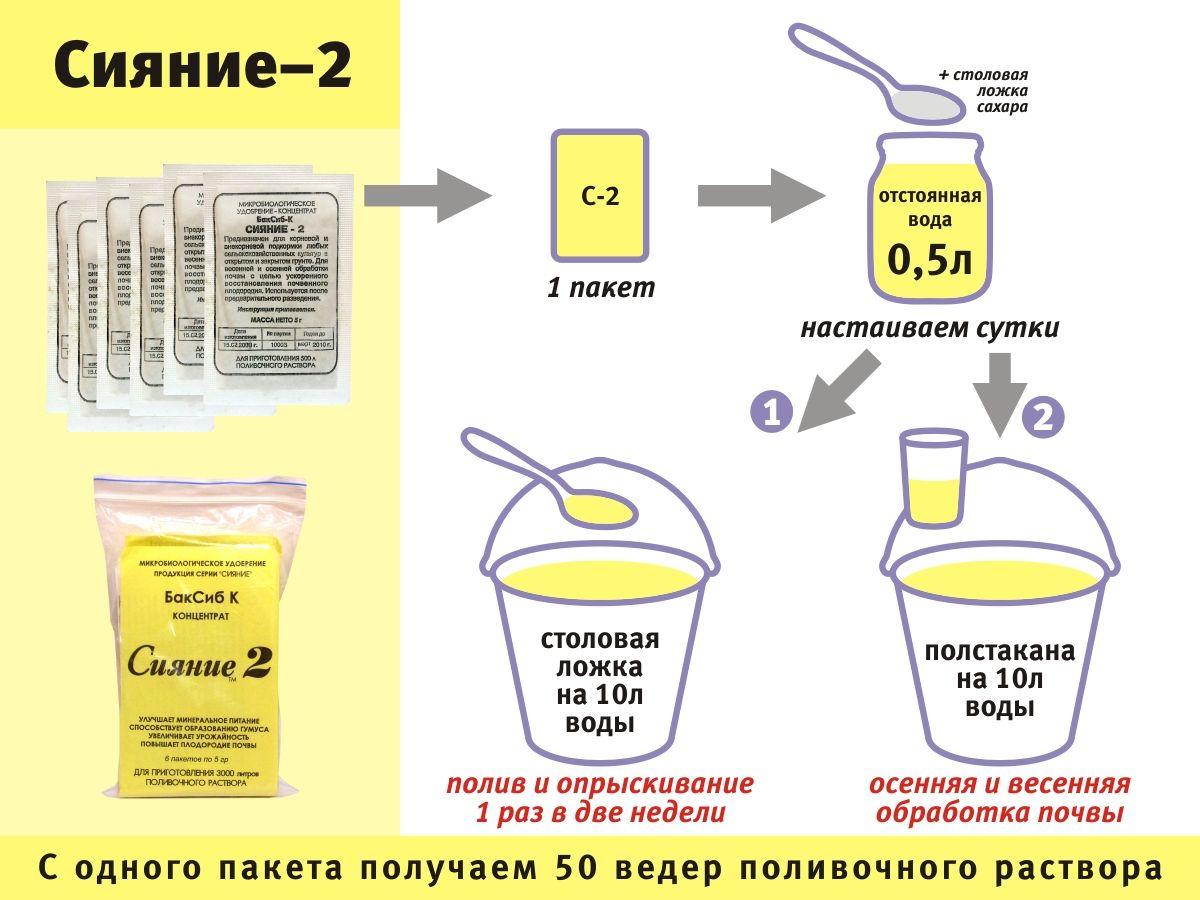 инструкция по применению нв 101: